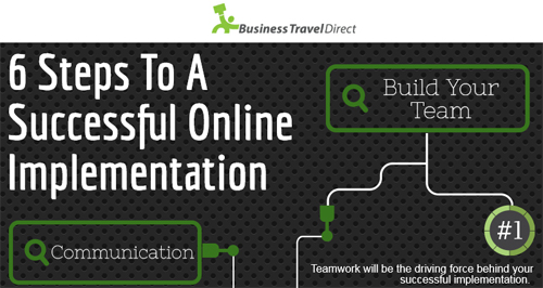 6 Tips for Successful Online Implementation