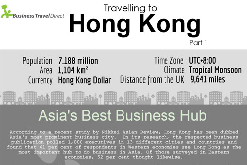 Travelling to Hong Kong Infographic
