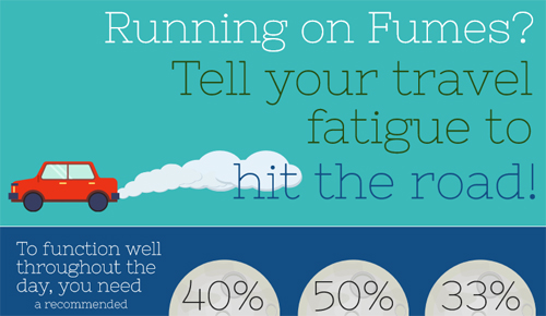 Running on Fumes Infographic