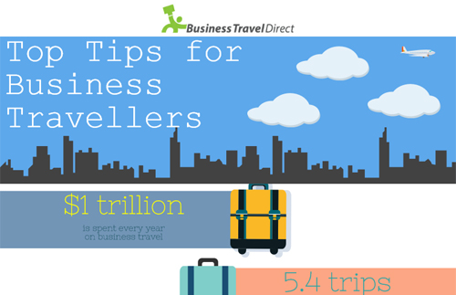 Top Tips for Business Travellers Infographic
